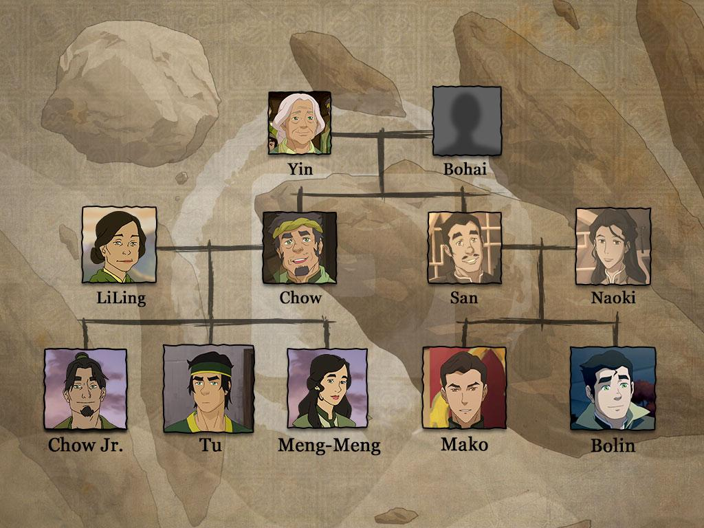 Mako & Bolin's Family Origin: Ba Sing Se, Earth Kingdom