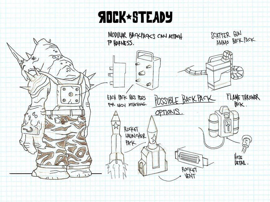 Behind The Scenes: Bebop & Rocksteady