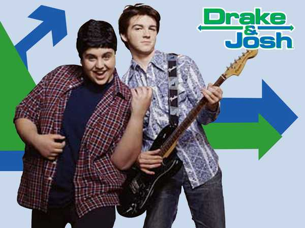 Drake & Josh: Word Search