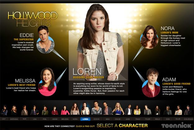 Hollywood Heights Character Chart